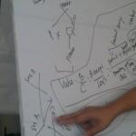 Metode Penemuan Nilai, GIMB Entrepreneur School Pertemuan ke-4