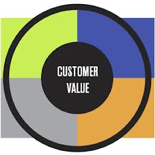 web value